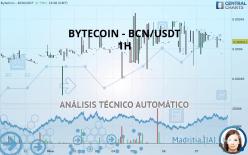 BYTECOIN - BCN/USDT - 1H