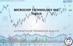 MICROCHIP TECHNOLOGY INC. - Diário
