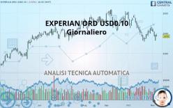 EXPERIAN ORD USD0.10 - Giornaliero