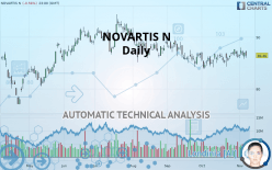NOVARTIS N - Daily