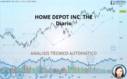 HOME DEPOT INC. THE - Diario