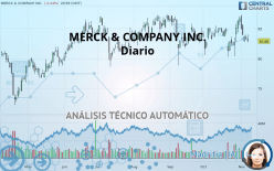 MERCK & COMPANY INC. - Diario