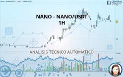 NANO - NANO/USDT - 1H
