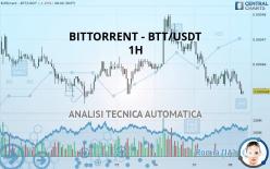 BITTORRENT - BTT/USDT - 1H