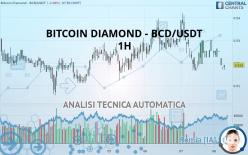 BITCOIN DIAMOND - BCD/USDT - 1H