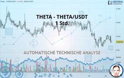 THETA - THETA/USDT - 1 Std.