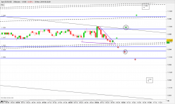 EUR/USD - 3min.