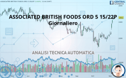 ASSOCIATED BRITISH FOODS ORD 5 15/22P - Giornaliero