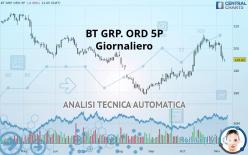 BT GRP. ORD 5P - Giornaliero