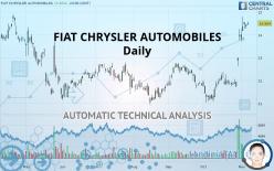 FIAT CHRYSLER AUTOMOBILES - Daily
