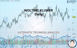 WOLTERS KLUWER - Daily