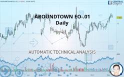 AROUNDTOWN EO-.01 - Daily