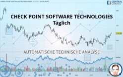 CHECK POINT SOFTWARE TECHNOLOGIES - Täglich