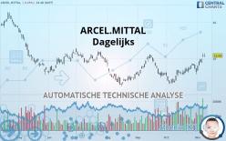ARCEL.MITTAL - Dagelijks