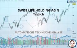 SWISS LIFE HOLDING AG N - Täglich