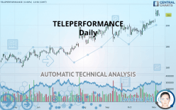 TELEPERFORMANCE - Daily