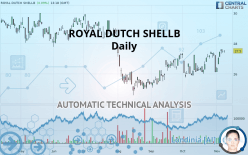 ROYAL DUTCH SHELLB - Daily