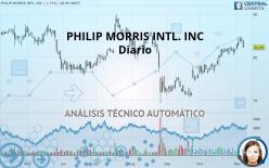PHILIP MORRIS INTL. INC - Diario