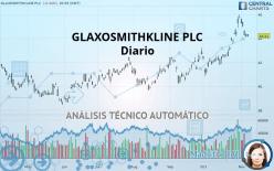 GLAXOSMITHKLINE PLC - Diario