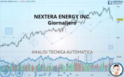 NEXTERA ENERGY INC. - Giornaliero