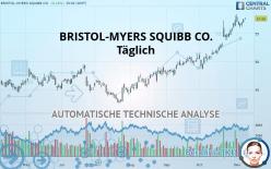 BRISTOL-MYERS SQUIBB CO. - Päivittäin