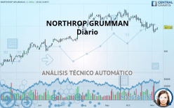 NORTHROP GRUMMAN - Diario
