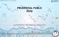 PRUDENTIAL PUBLIC - Daily