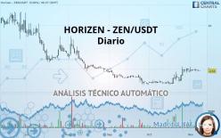 HORIZEN - ZEN/USDT - Diario