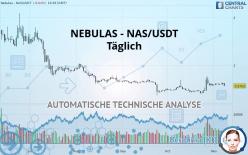 NEBULAS - NAS/USDT - Täglich
