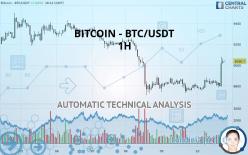 BITCOIN - BTC/USDT - 1H