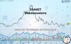 ERAMET - Hebdomadaire