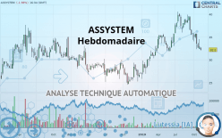ASSYSTEM - Weekly