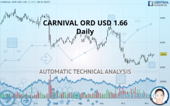 CARNIVAL ORD USD 1.66 - Daily