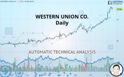 WESTERN UNION CO. - Daily