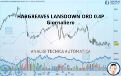 HARGREAVES LANSDOWN ORD 0.4P - Diário