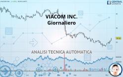 VIACOM INC. - Giornaliero