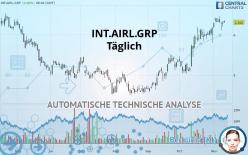 INT.AIRL.GRP - Täglich