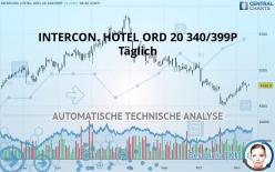 INTERCON. HOTEL ORD 20 340/399P - 每日
