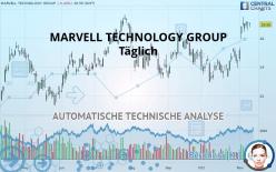 MARVELL TECHNOLOGY GROUP - Diário