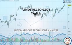 LINDE PLCEO 0.001 - Täglich
