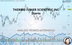 THERMO FISHER SCIENTIFIC INC - Dagligen