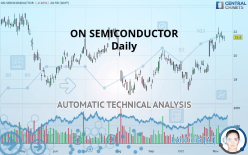 ON SEMICONDUCTOR - Daily