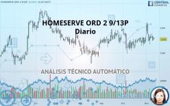 HOMESERVE ORD 2 9/13P - Diario
