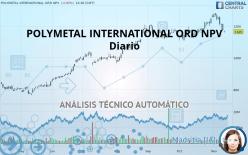 POLYMETAL INTERNATIONAL ORD NPV - Diario