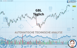 GBL - Daily