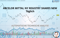 ARCELOR MITTAL NY REGISTRY SHARES NEW - Daily
