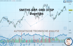 SMITHS GRP. ORD 37.5P - 每日