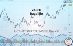 VALEO - Dagelijks