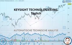 KEYSIGHT TECHNOLOGIES INC. - Daily