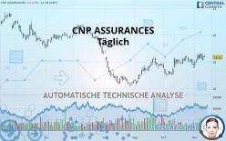 CNP ASSURANCES - Daily